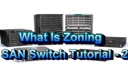 What Is Zoning In SAN Switch