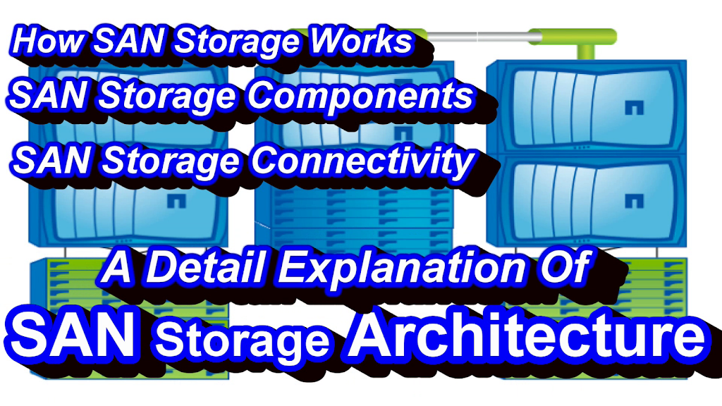 What Is SAN Storage