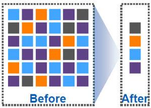 Netapp De-Duplication Storage Efficiency Features